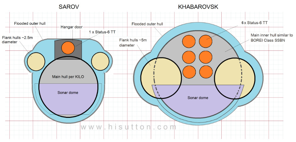 Russia Kanyon_CrossSection.jpg