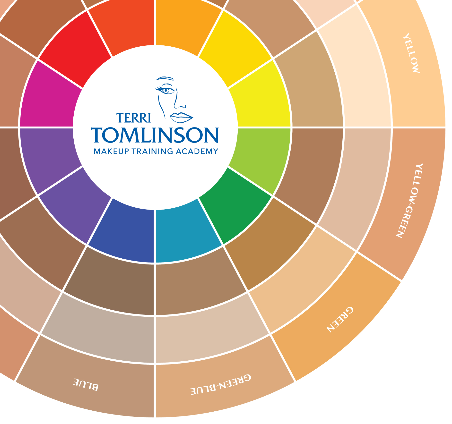 Color Theory in Flesh Tone with The Flesh Tone Color Wheel™