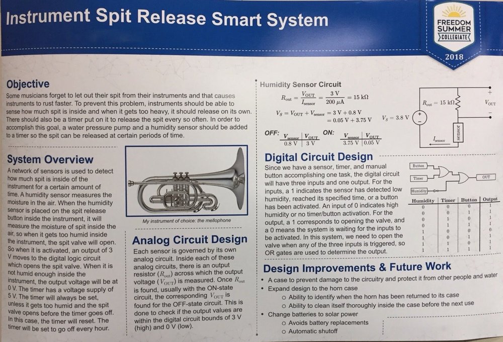 A final project by one of Prof. Rembert's students, showing his design for a self-spit-releasing instrument.