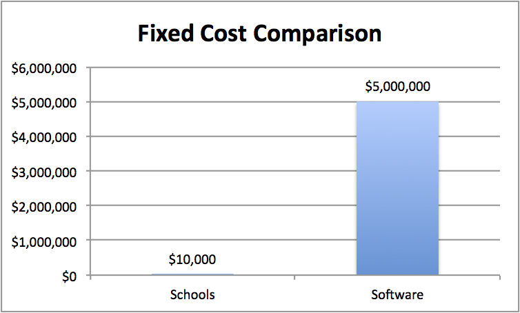 fixed cost.png