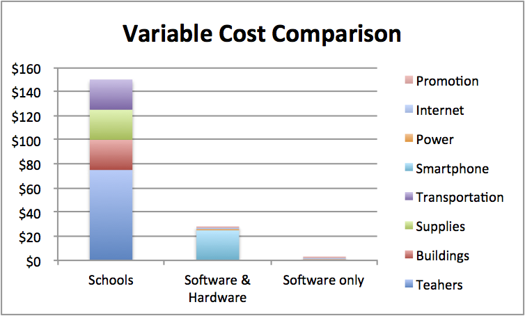 variable cost.png