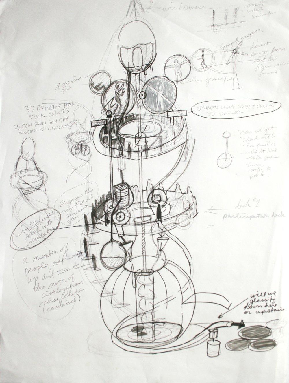 Organograph1.jpg