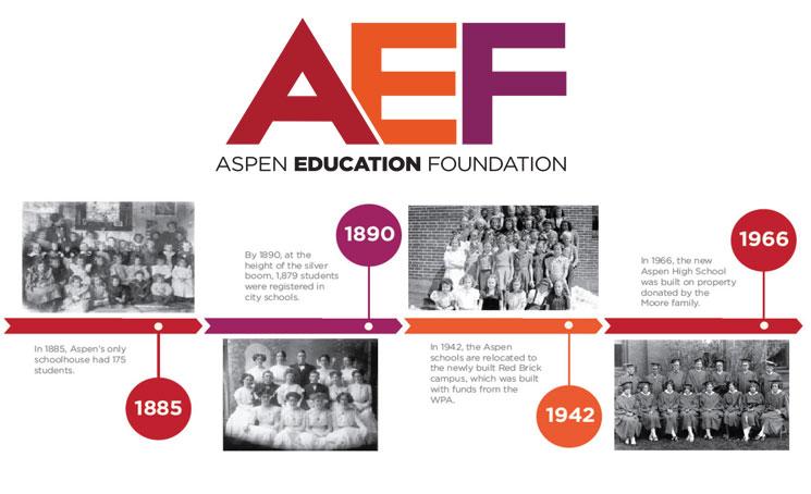 KVD-Branding-AEF-Logo-and-Timeline.jpg