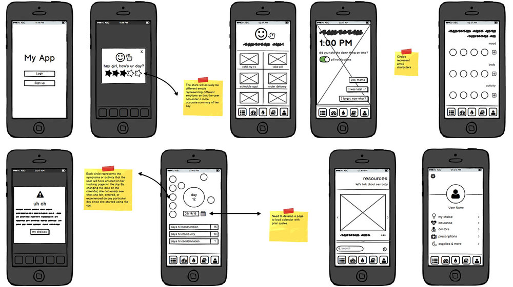 Low fidelity wireframes created using MyBalsamiq