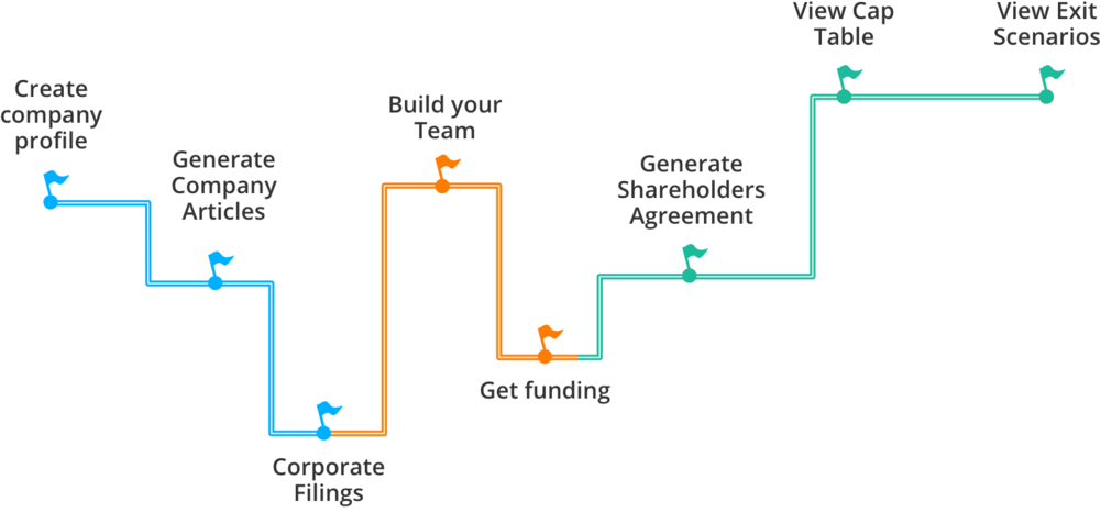 Build Your Company 2@2x.png