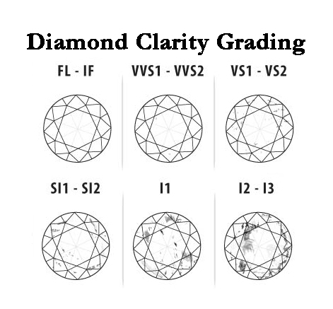 diamond-clarity-grading-chart.jpg