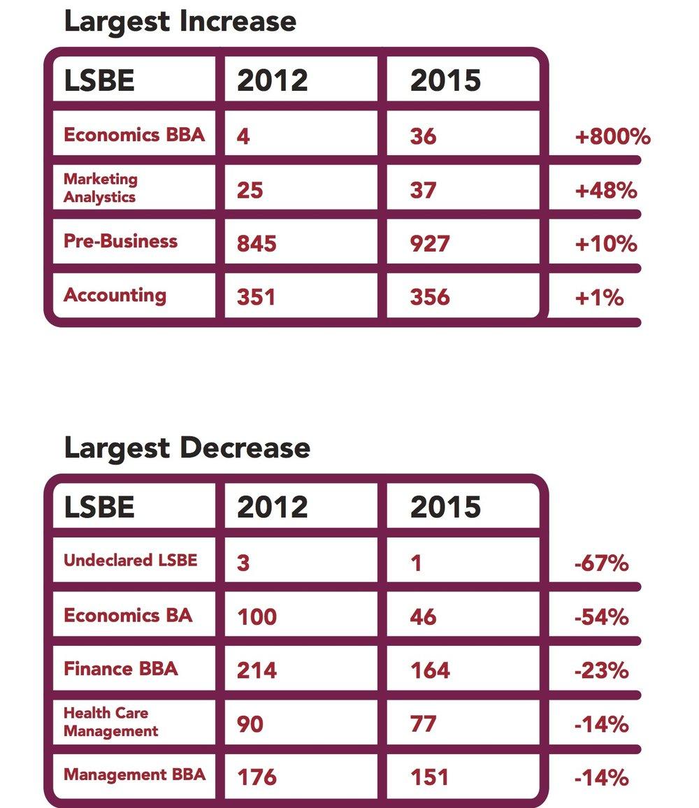 LSBE infographic.jpg