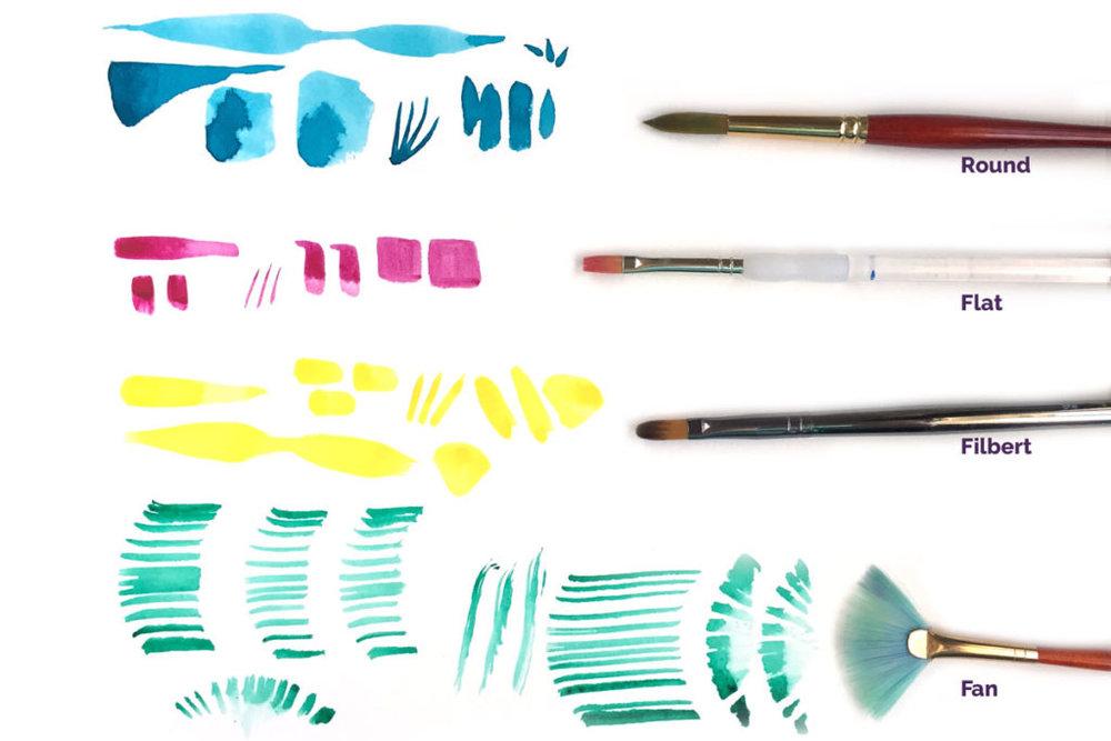 Watercolor-Basics-Brush-Sizes-