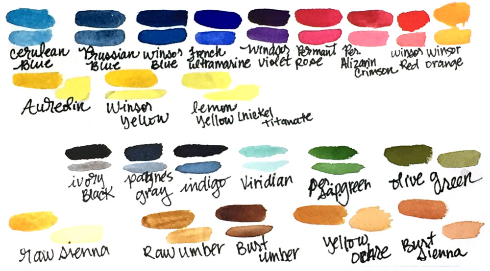 Test sheet from a Winsor and Newton Pan set -Sampling Paints lets you know the true color you get.