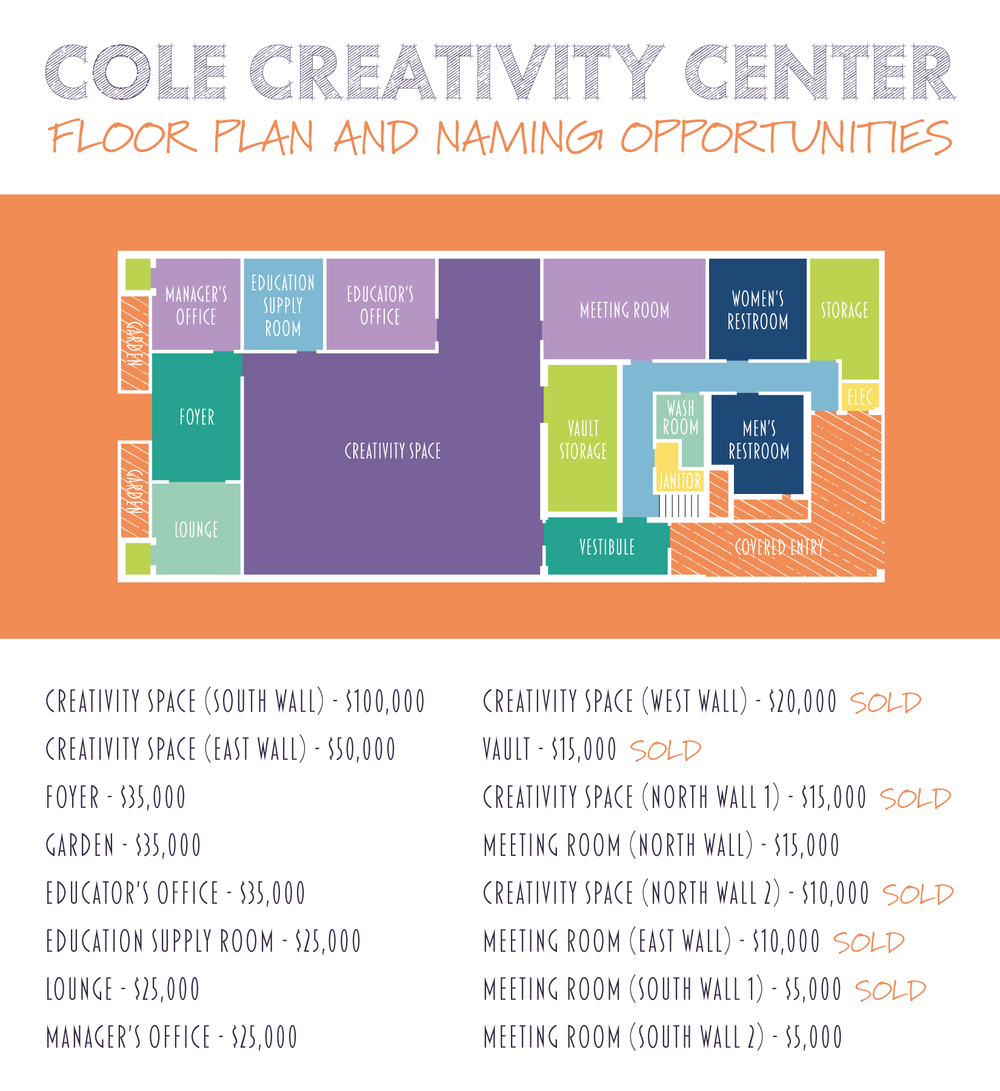 Floor plan and naming opportunities for the Cole Creativity Center. Click to enlarge.