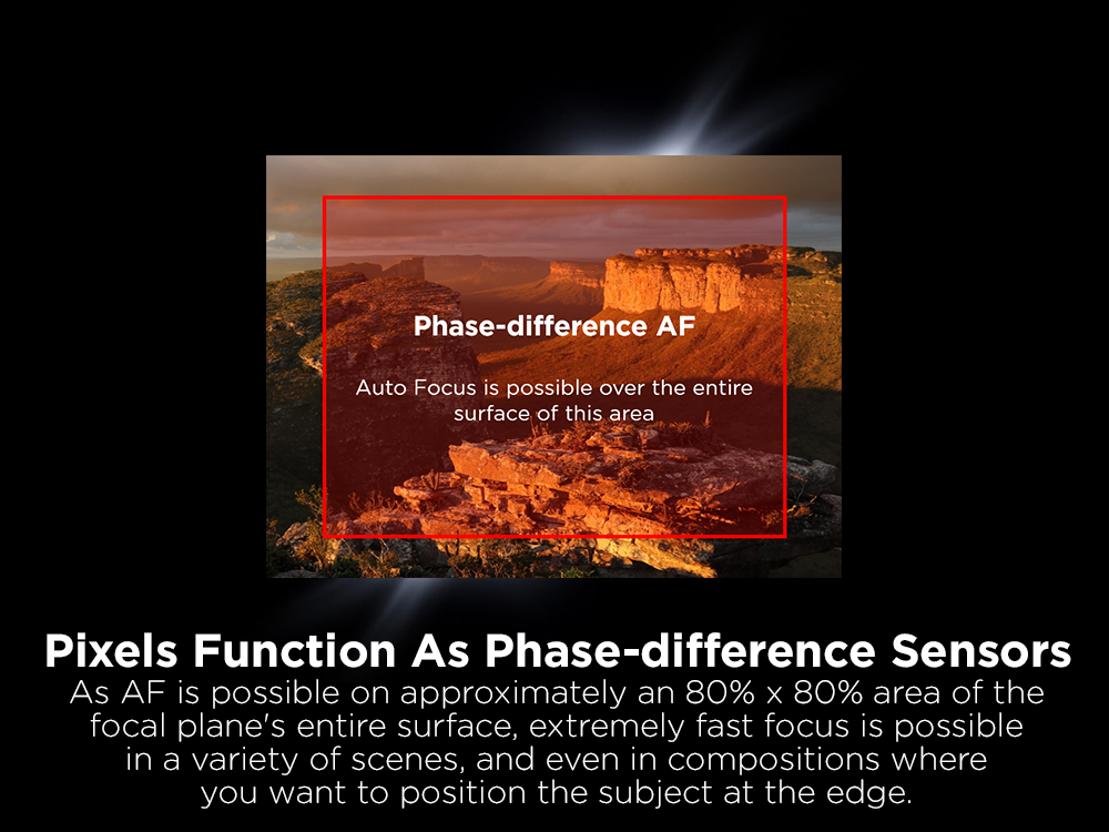 Canon_EOS_M5_Website_Feature_PhaseDetection.png