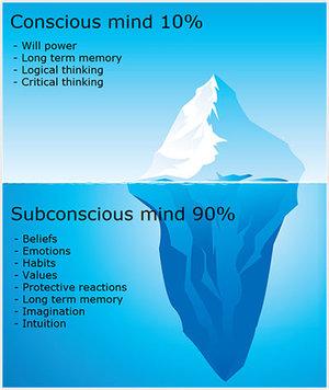Αποτέλεσμα εικόνας για conscious vs unconscious mind hypnosis
