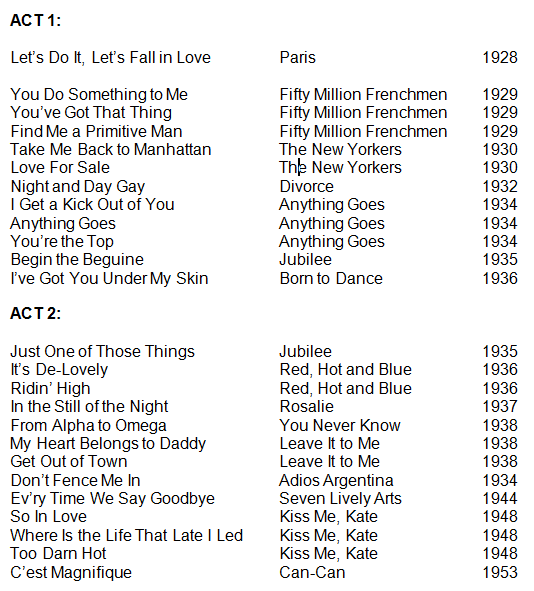 Cole Porter - Let's Do It! - Playlist.PNG