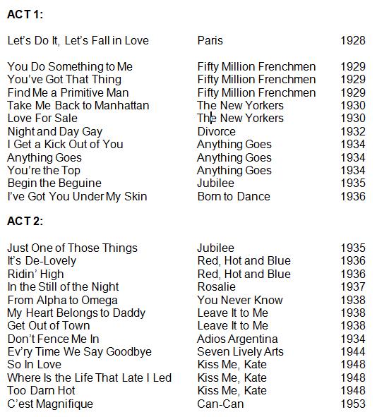 Cole Porter - Let's Do It! - Playlist.PNG