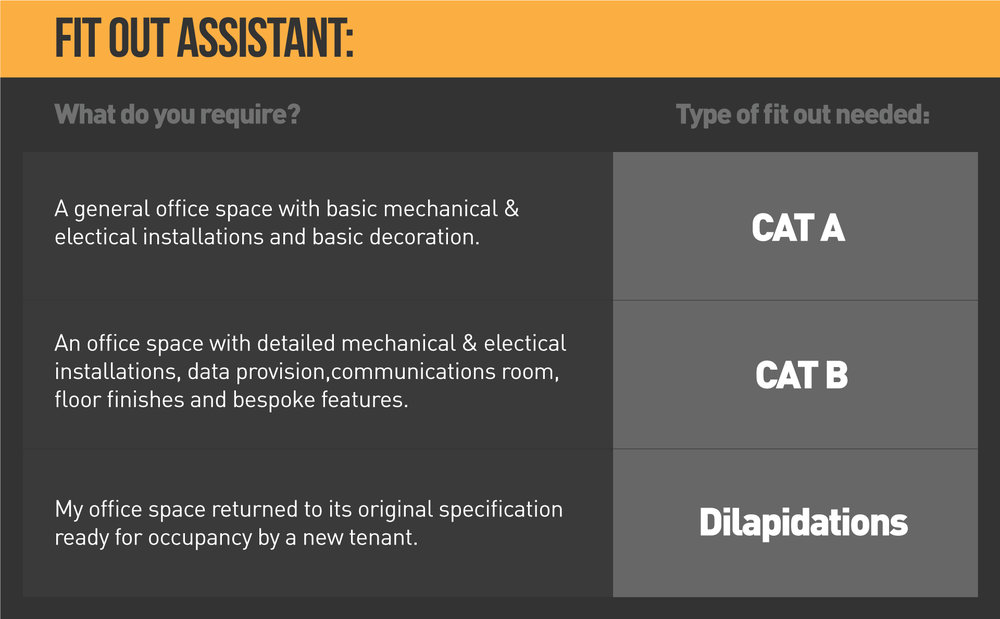 Fit-Out-Assistant-Graphic.jpg