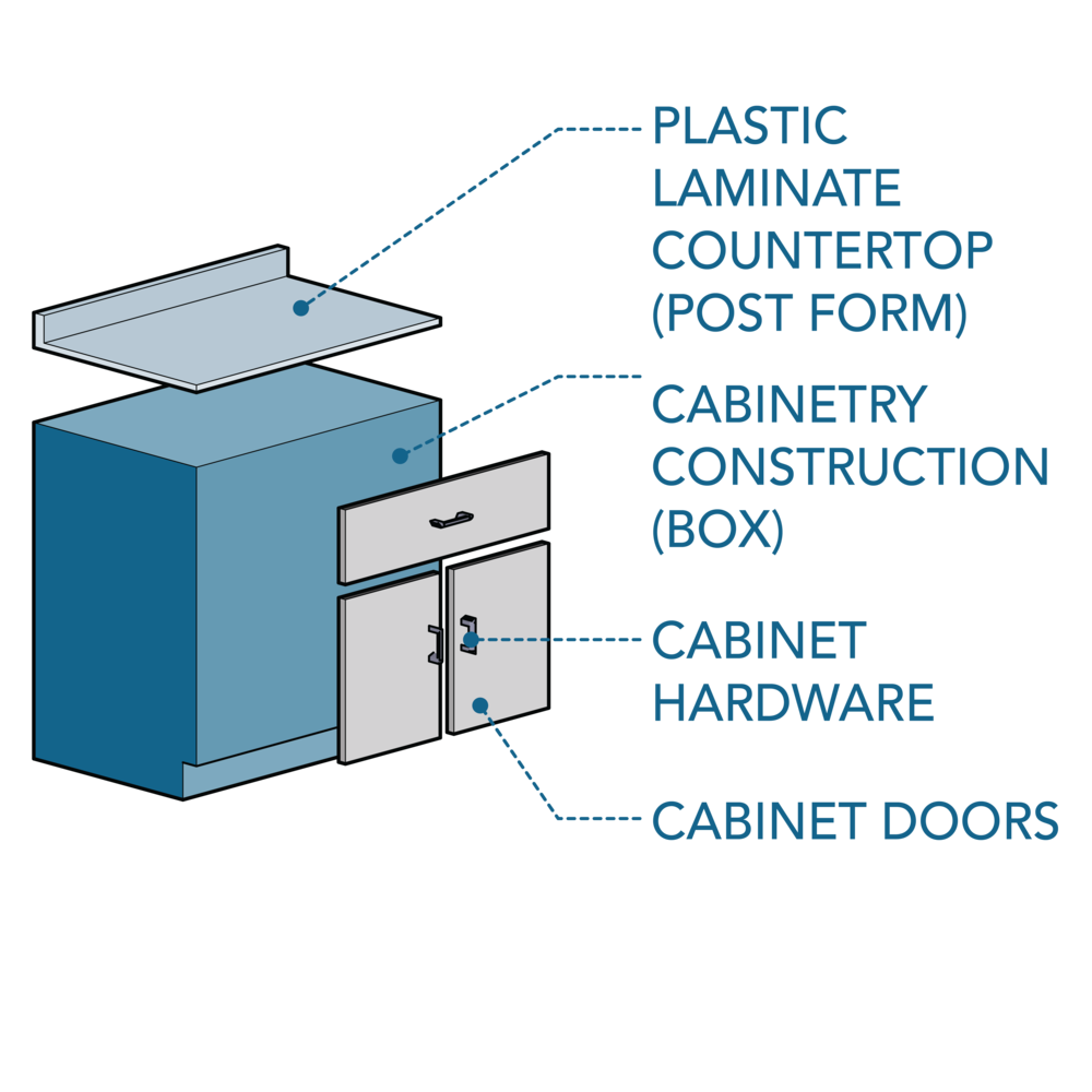 CABINETRY — Basis of Design