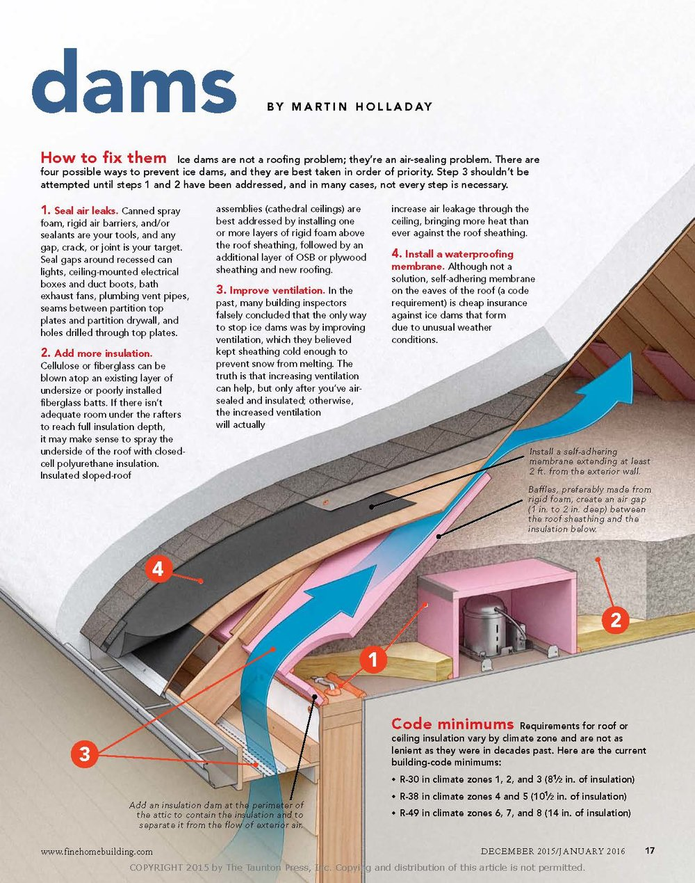 Roofing Basis Of Design