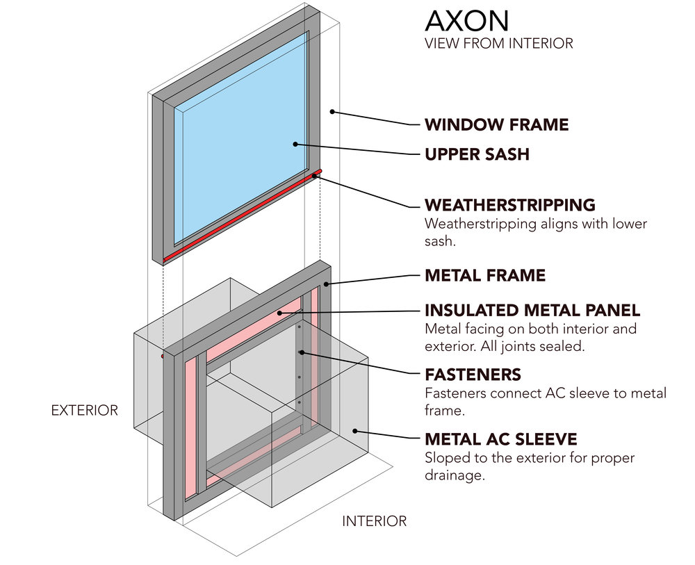 AC Sleeve in Window-Annotated.jpg