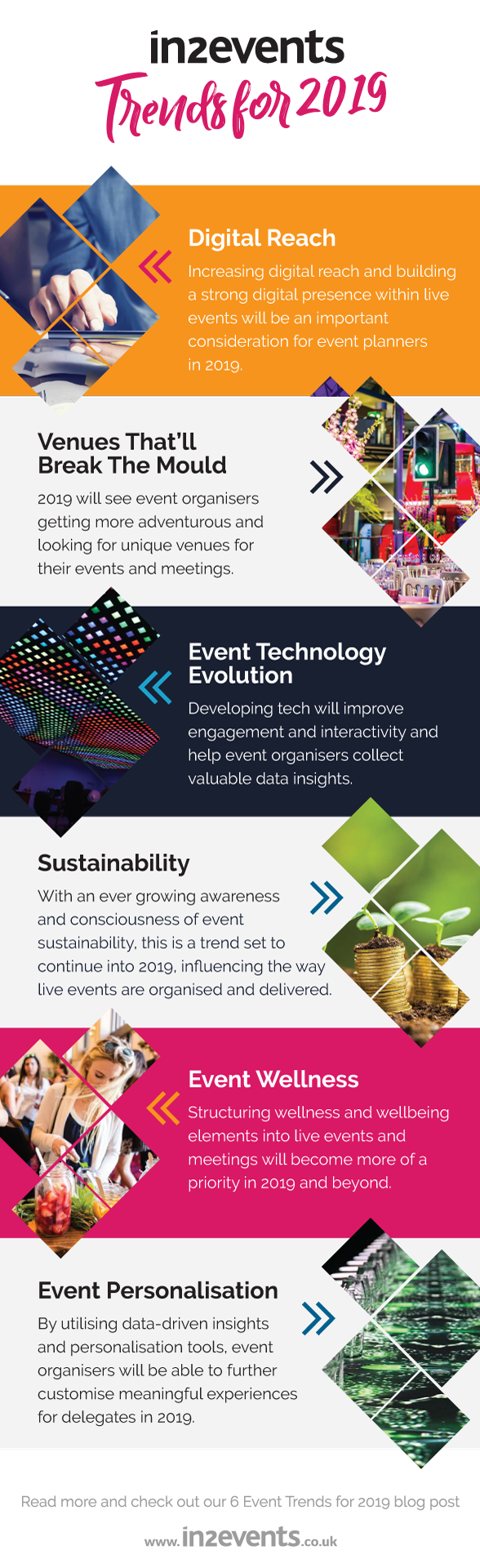 In2Events Event Trends for 2019.png