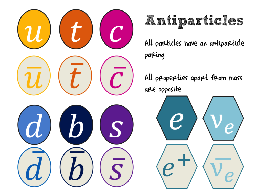 antiparticle.png