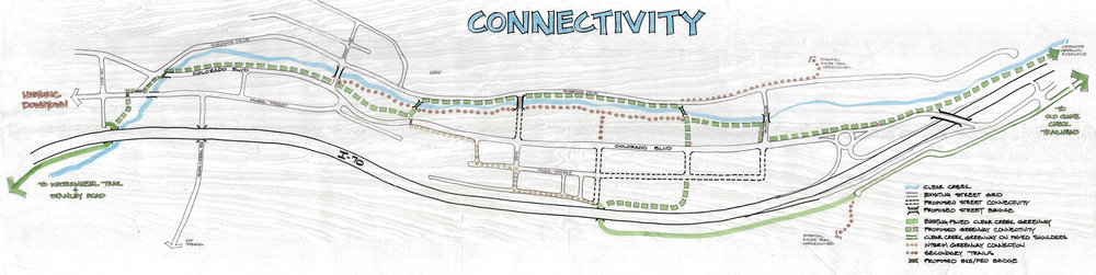 studioINSITE_IdahoSprings_Charrette _Connectivity.jpg