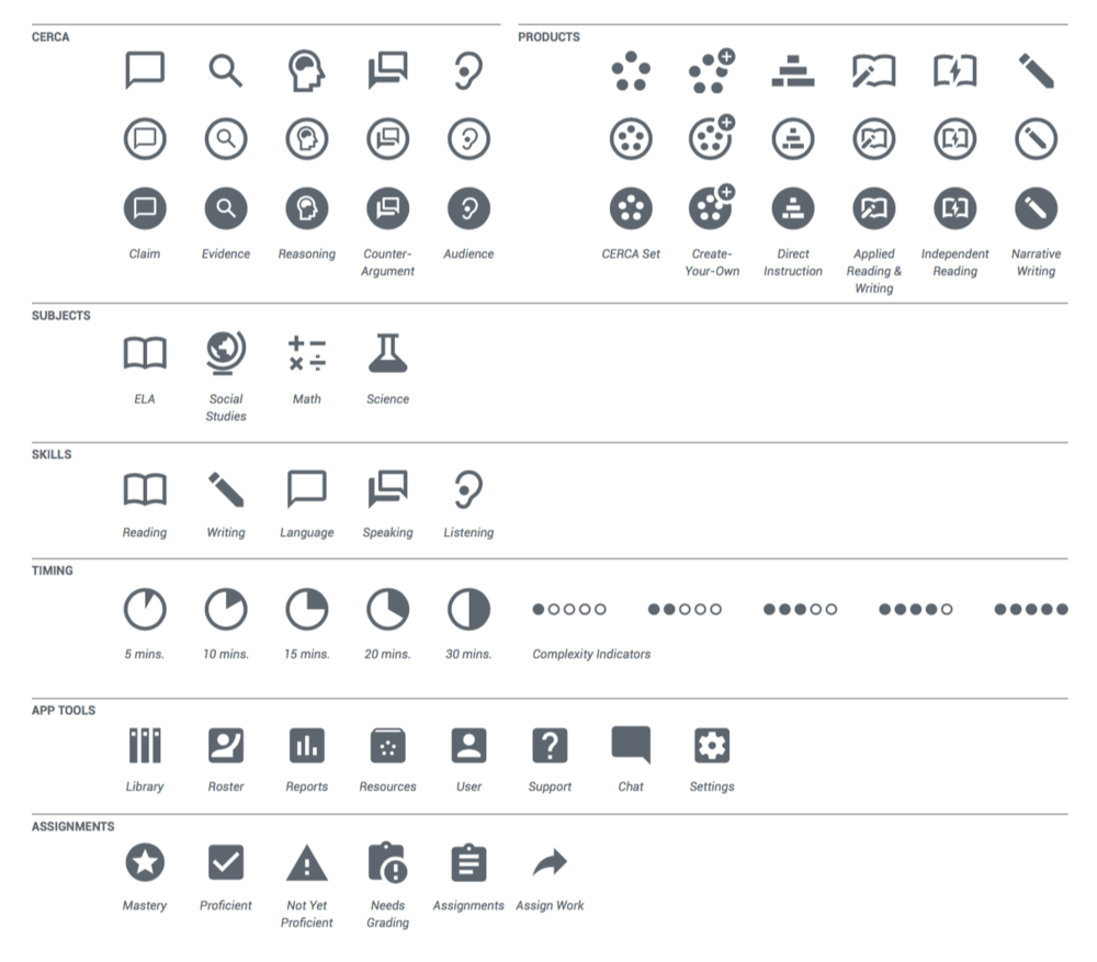 To systematize an icon set, we started with the existing elements, standardized them, then expanded the offering to anticipate a wide range of possible applications and uses.