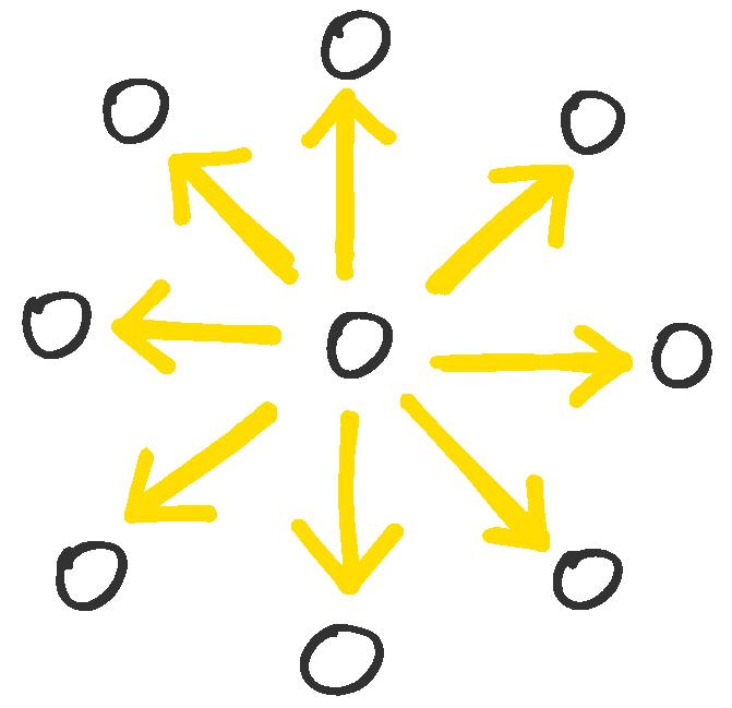 process-3-y3.png