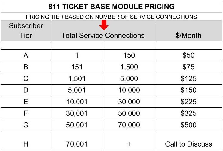 811 Ticket Module Pricing Cropped.jpg