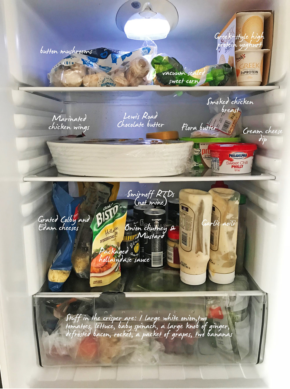 whats in your fridge right now.jpg
