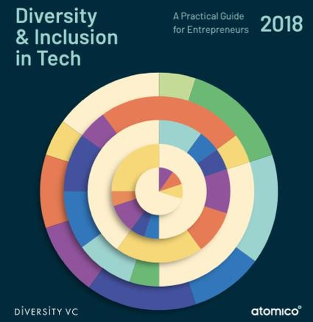 """Diversity & Inclusion in Tech: A step-by-step guide to help you plan, deploy, monitor and improve a Diversity & Inclusion strategy suited to your company."" Published by Diversity VC and Atomico, and featuring our founder @abadesi, you can download the guide for free on inclusionintech.com✌️⠀⠀⠀⠀⠀⠀⠀⠀⠀⠀⠀⠀⠀⠀⠀⠀⠀⠀⠀⠀⠀⠀ ⠀⠀⠀⠀⠀⠀⠀⠀⠀⠀⠀⠀ ⠀⠀⠀⠀⠀⠀⠀⠀⠀⠀⠀ #inclusionintech #diversityintech #diversityandinclusion #diversityintheworkplace #abadesi #inclusionmatters #diversitymatters #diversityvc #womenintech #blackintech #diversity #inclusion #nontechtech"