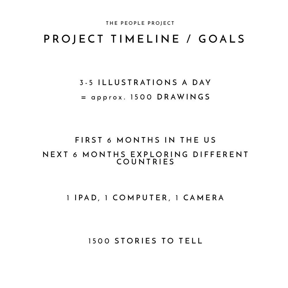 PEOPLEprojecttimeline.jpg