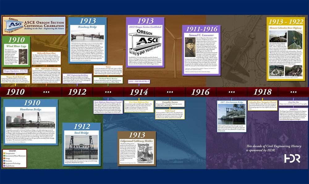 ASCEOR_Timeline_1910_Print.jpg