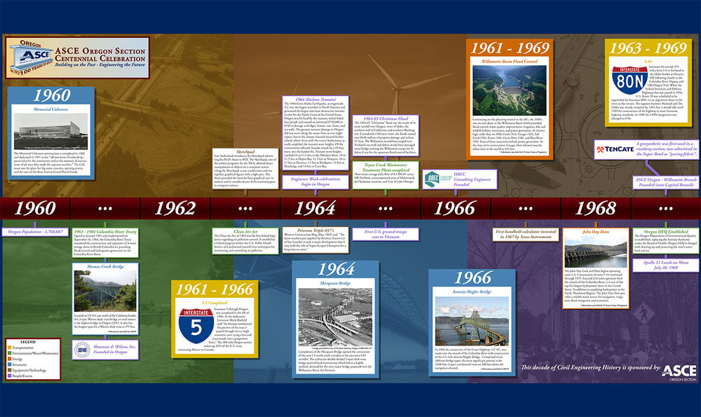 ASCEOR_Timeline_1960_Print.jpg