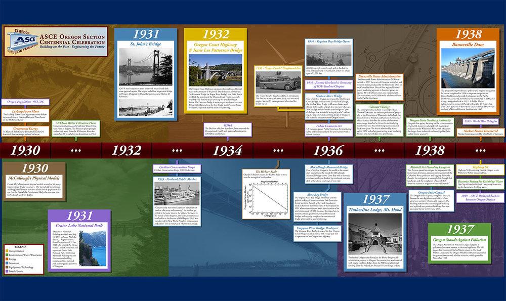 ASCEOR_Timeline_1930_Print.jpg