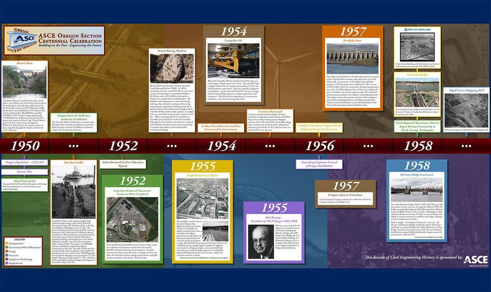 ASCEOR_Timeline_1950_Print.jpg