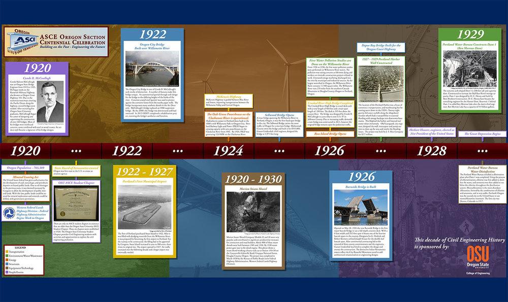 ASCEOR_Timeline_1920_Print.jpg