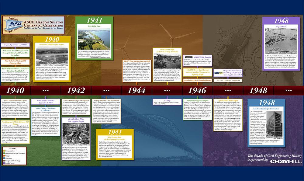 ASCEOR_Timeline_1940_Print.jpg
