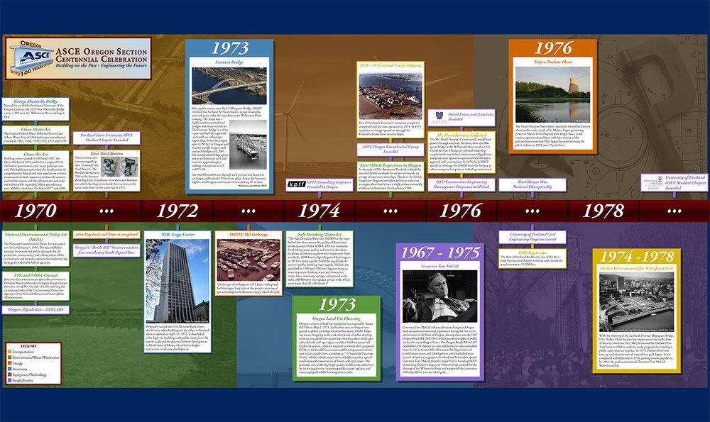 ASCEOR_Timeline_1970_Print.jpg