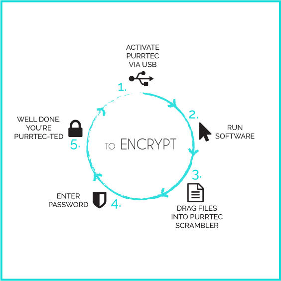 Process-diagram(encrypt)FINAL.png