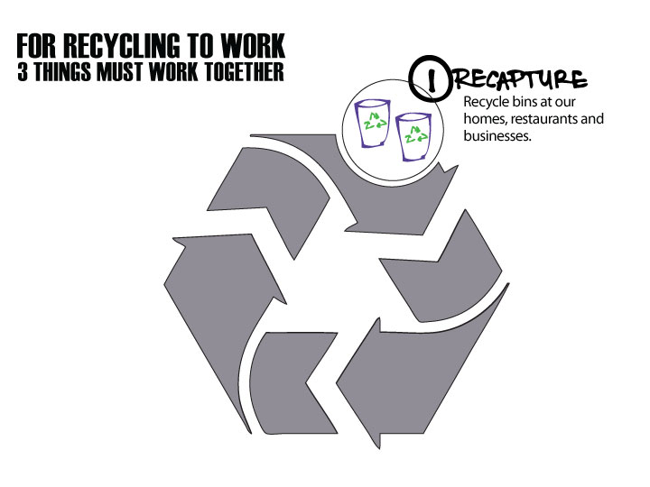 REDEFININGrecycling_2.jpg