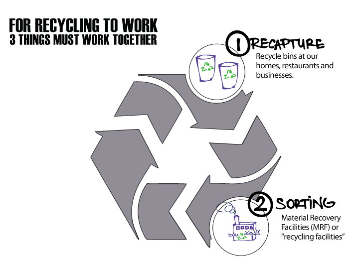 REDEFININGrecycling_3.jpg