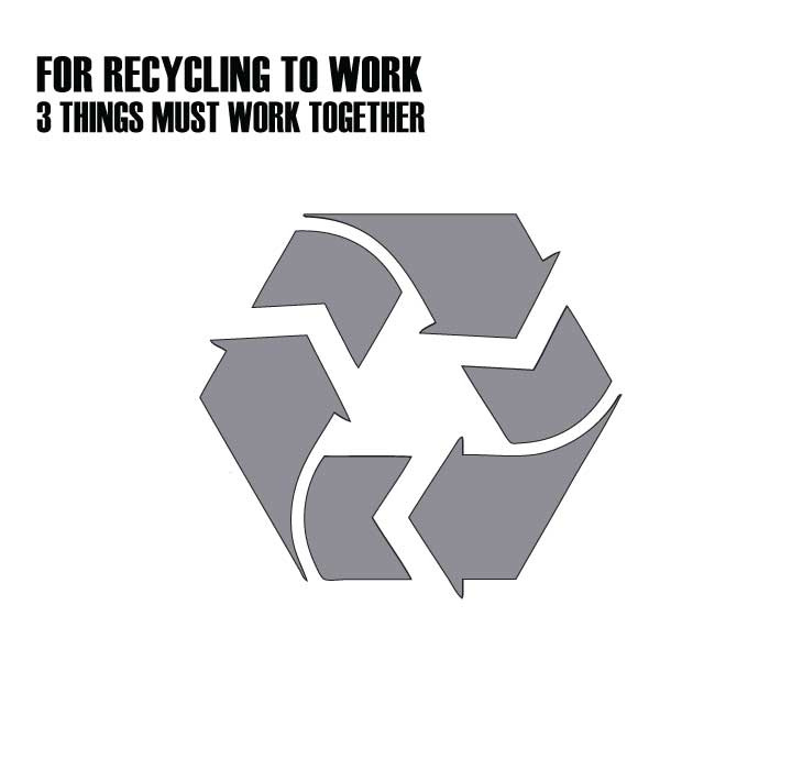 TITLE_SQ_REDEFININGrecycling_1.jpg