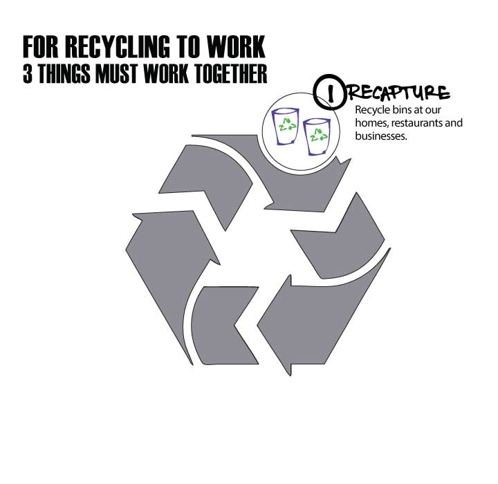 TITLE_SQ_REDEFININGrecycling_2.jpg