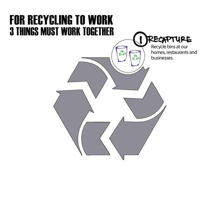 TITLE_SQ_REDEFININGrecycling_2.jpg
