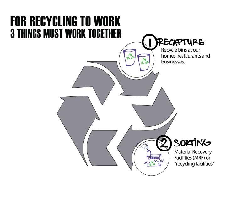 TITLE_SQ_REDEFININGrecycling_3.jpg