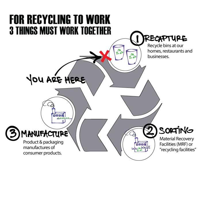 TITLE_REDEFININGrecycling_5.jpg