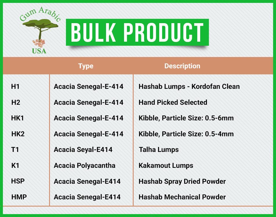 Gum Arabic Bulk Supplier Gum Arabic Usa 202 630 8738 Rated