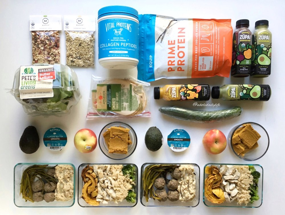 Whole Daily Life Meal Plan 10/16/17: Carb Cycling Week 2