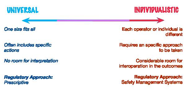 Context Scale