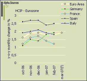 inflation.eurozone.jpg